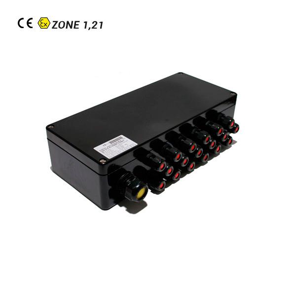 Caja de Conexiones GRP ATEX